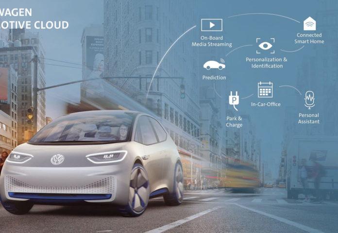 Cloud automotive