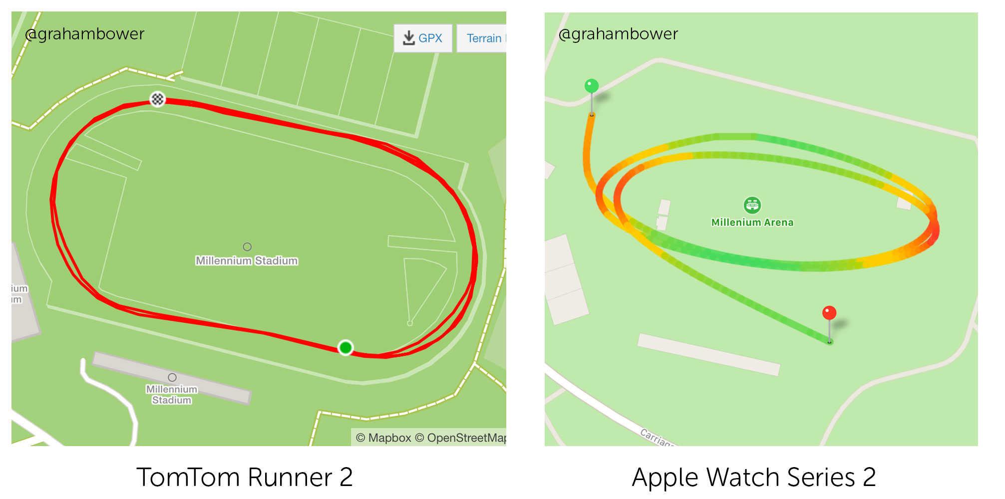 Il GPS di Apple Watch 4 è più preciso nel monitorare l'itinerario dell'allenamento