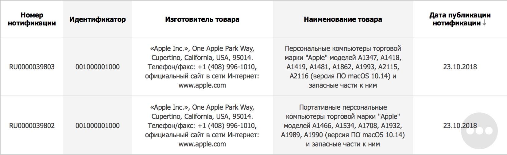 Apple registra tre nuovi Mac, il 30 ottrobre arrivano i nuovi iMac e Mac Mini?