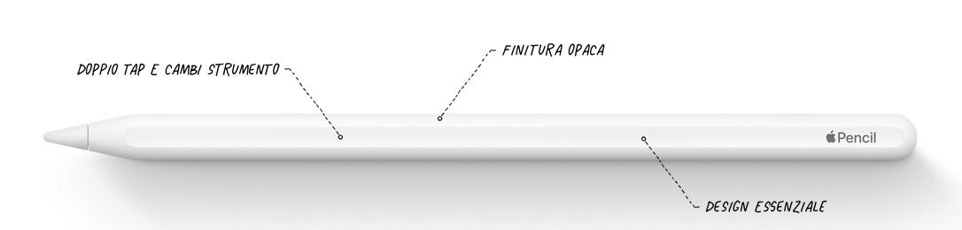 Apple Pencil 2, tutto quello che sappiamo