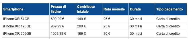 Prezzi di iPhone XR: comprarlo risparmiando, anche a rate