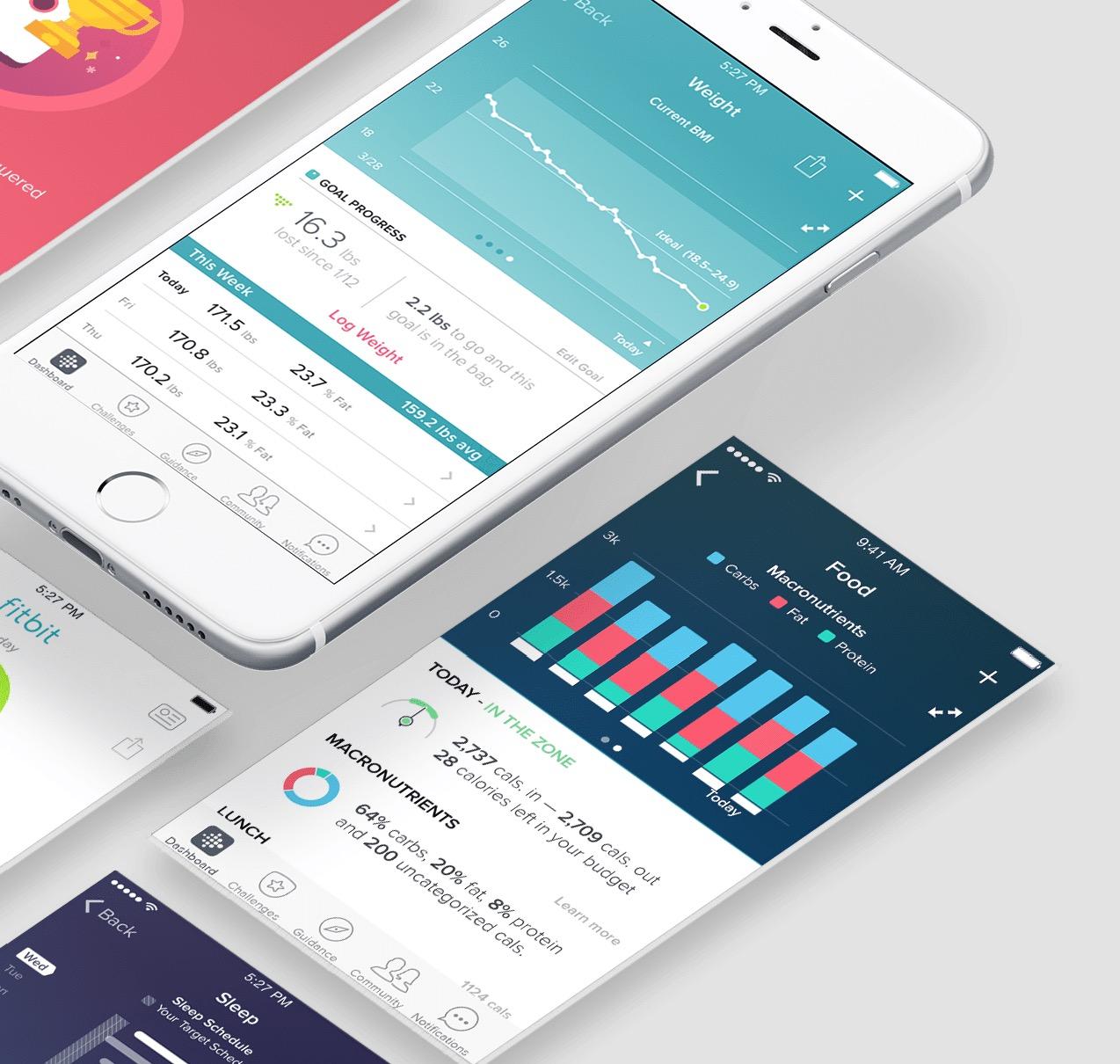 miglior app per la dieta tracker 2020