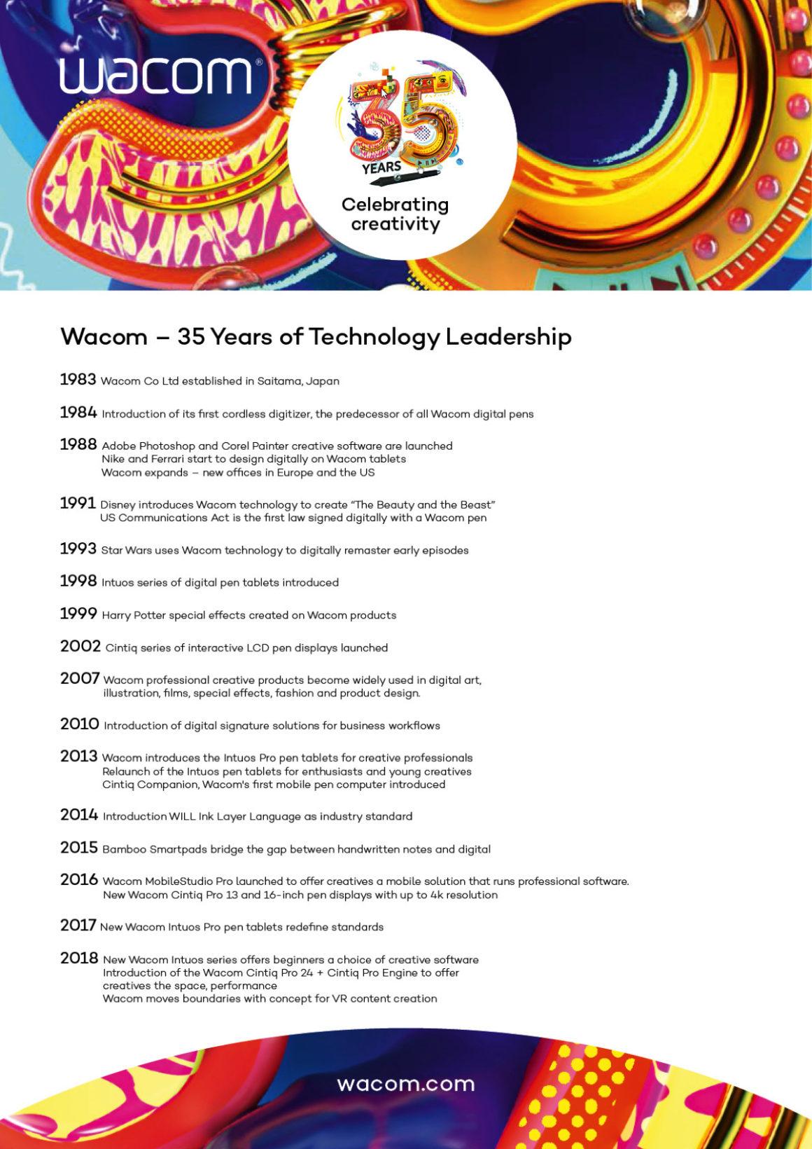 Wacom celebra 35 anni di creatività