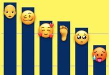 Il personaggio calvo è l'emoji più discussa di iOS 12.1