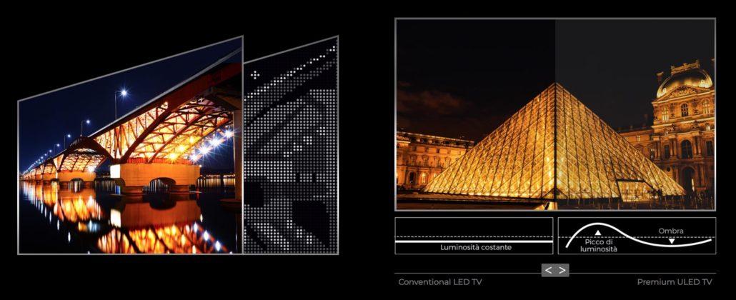 RecensioneTV Hisense H75U9A: luminosità e audio di primo livello per un gigante nato per lo sport