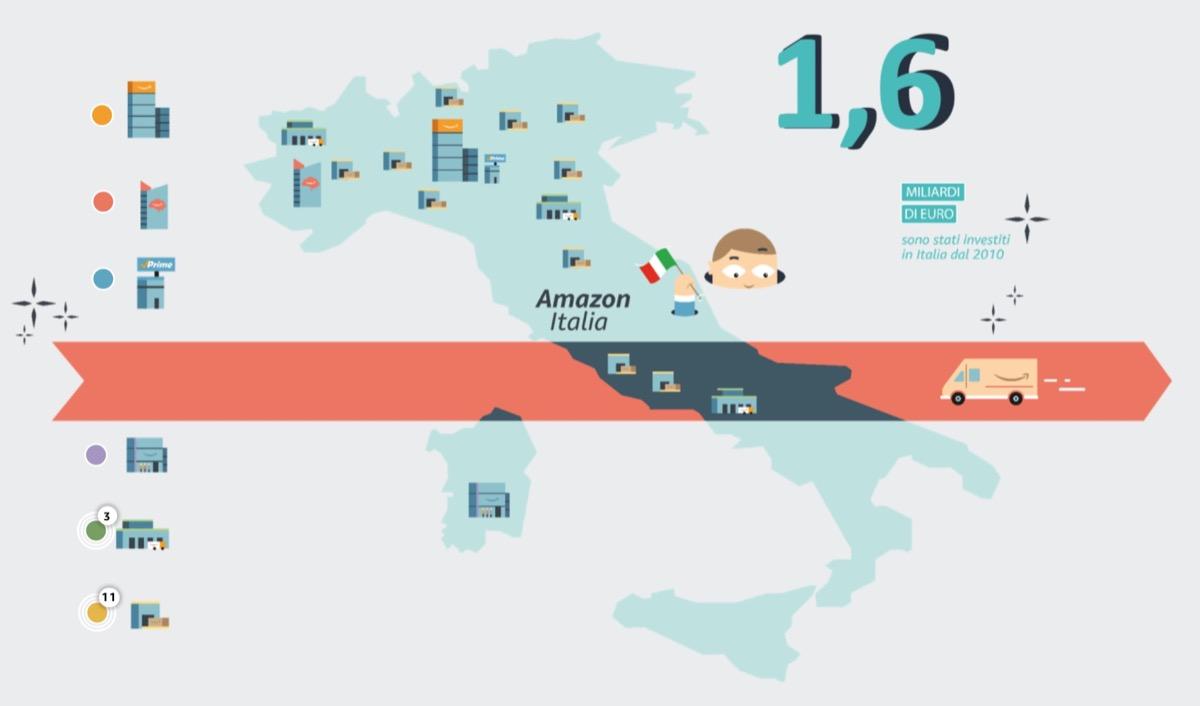 Amazon, oltre 2.000 posti di lavoro creati in Italia nel 2018