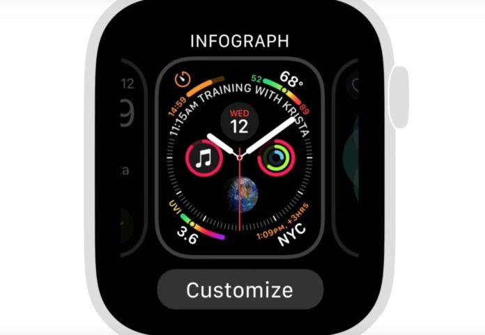 Apple Watch troppo complicato? Allora guardate i nuovi video-tutorial Apple