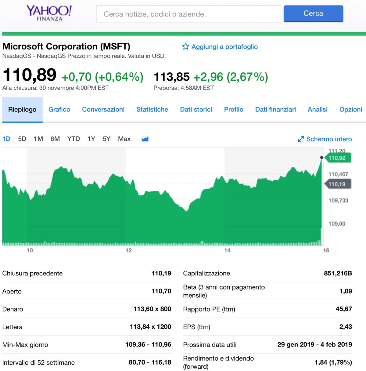microsoft vale più di apple - foto azioni Microsoft in borsa