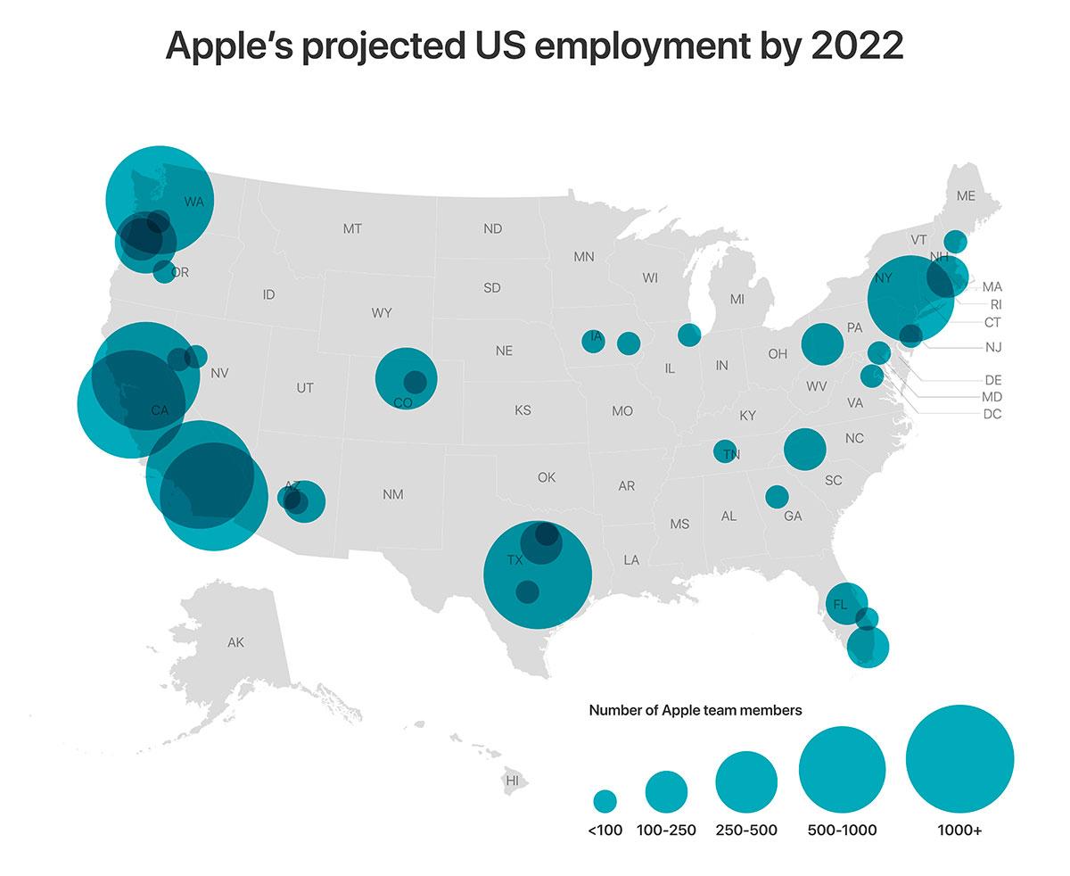 Stima proiezione dipendenti Apple per il 2022