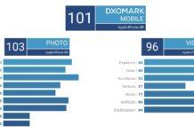 Per DxOMark la camera singola di iPhone XR fa faville