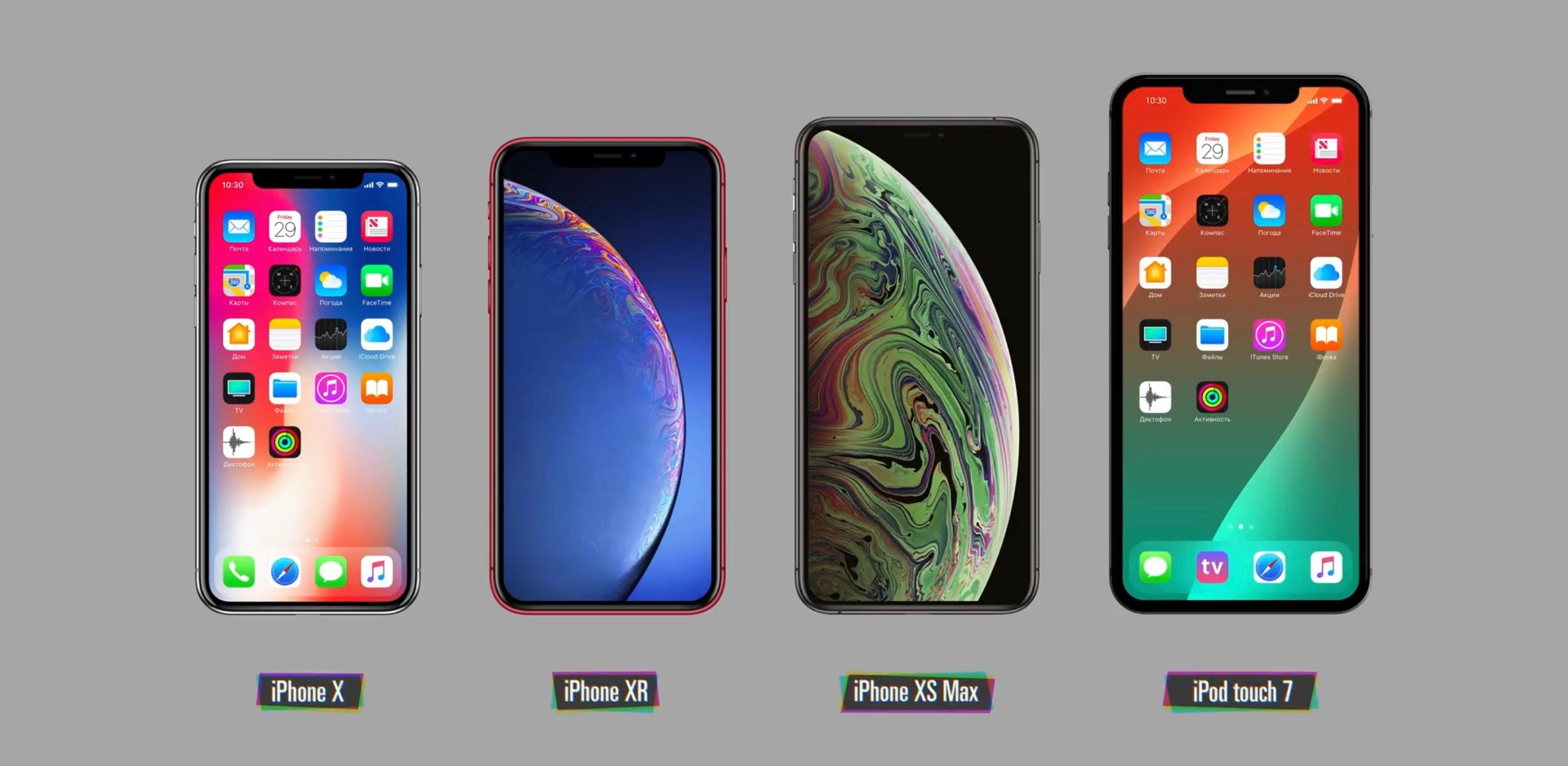 Ipotetico iPad 7a generazione