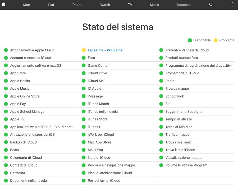 Apple è stata informata del bug FaceTime già da una settimana