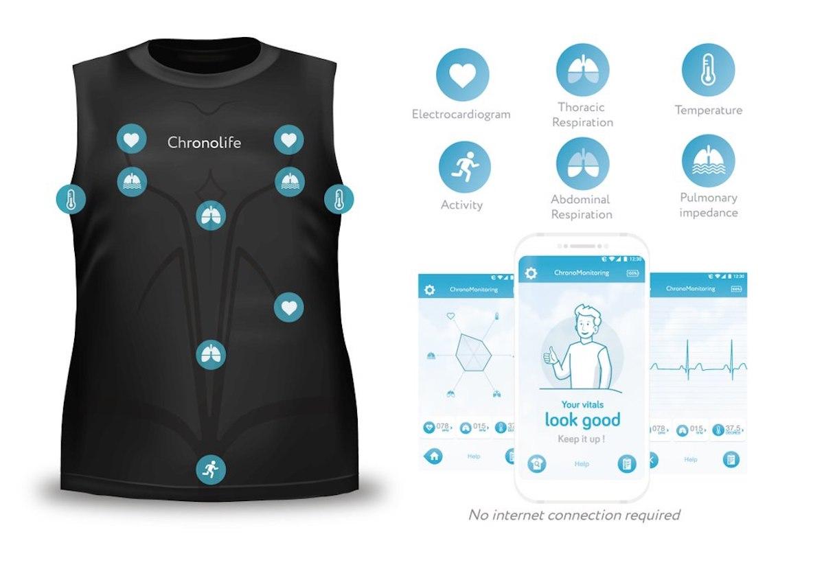 Chronolife, al CES 2019 la maglietta salvavita che prevede gli attacchi di cuore