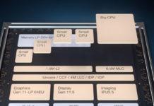 CES 2019, presentati i processori Intel Core di nona generazione
