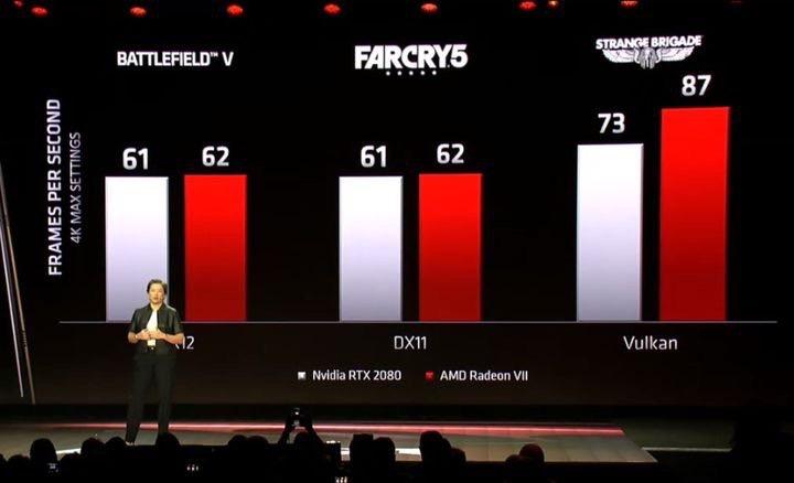 AMD Radeon VII è la scheda video che vedremo sui nuovi iMac Pro e Mac Pro?