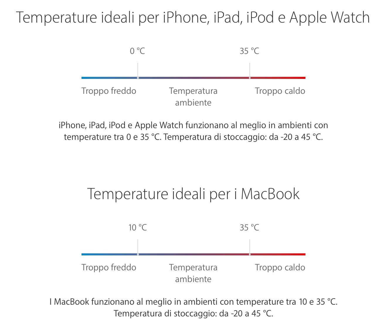 Freddo e temperature estreme, i consigli per tenere al sicuro computer, smartphone e tablet