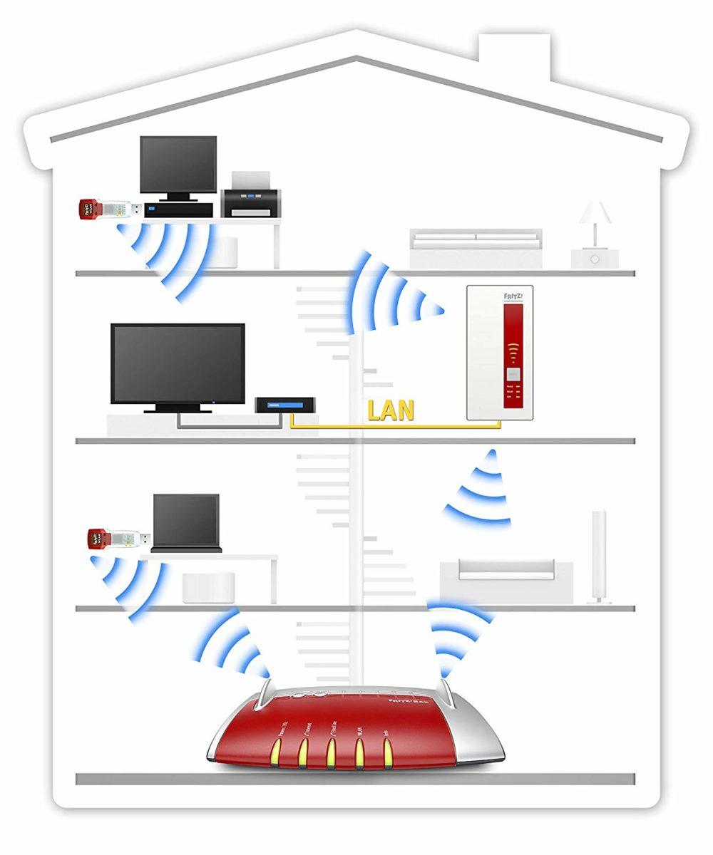 Scegliere l'extender Wi-Fi