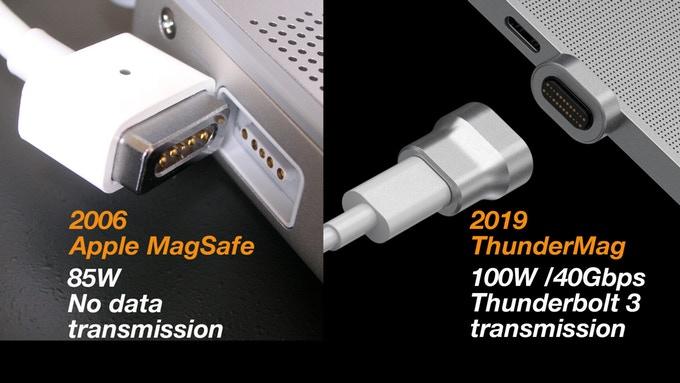 ThunderMag promette di far tornare la magia del MagSafe sui MacBook Pro