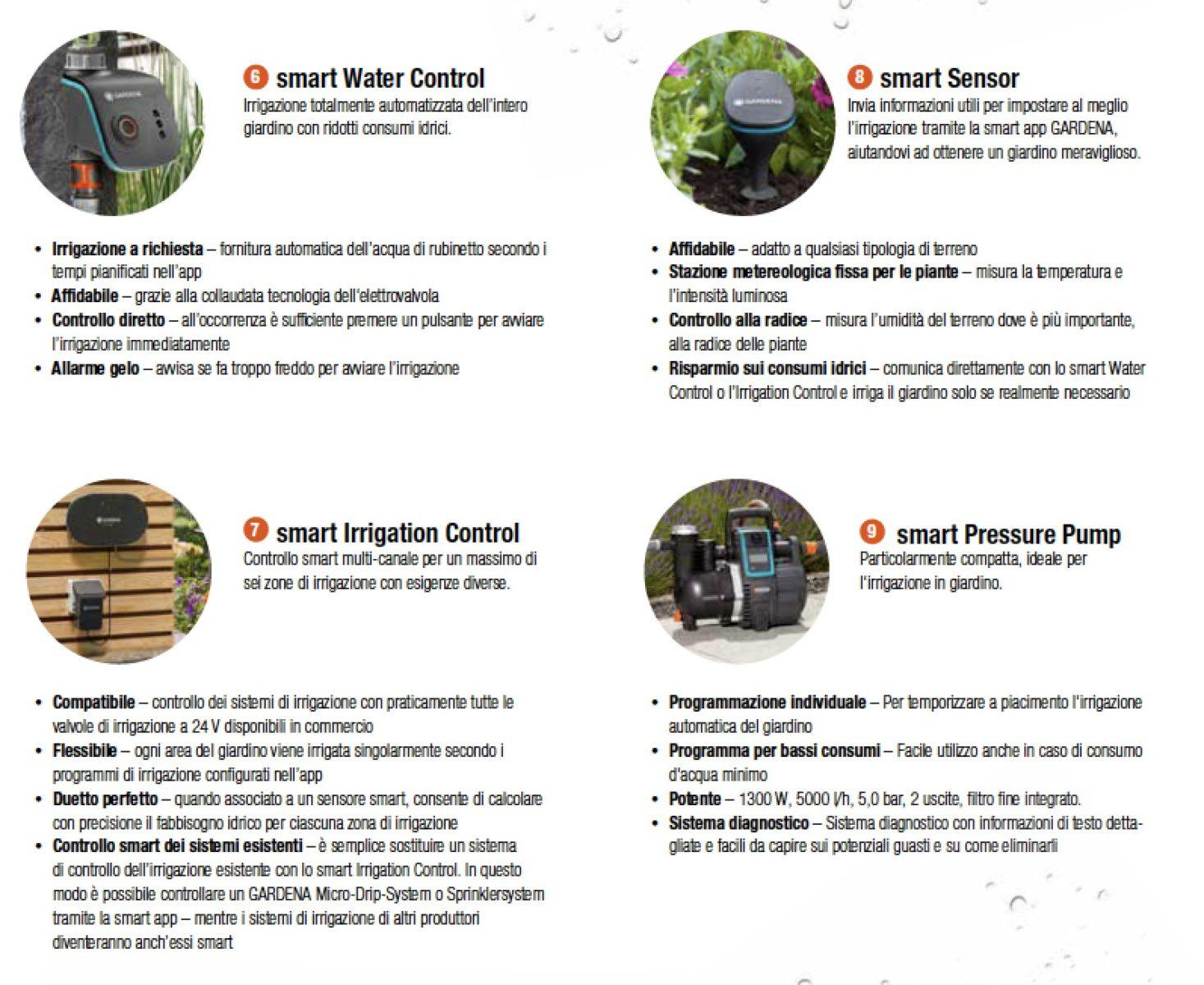 Il sistema di irrigazione smart Gardena già compatibile con Homekit e presto anche con Alexa e Google