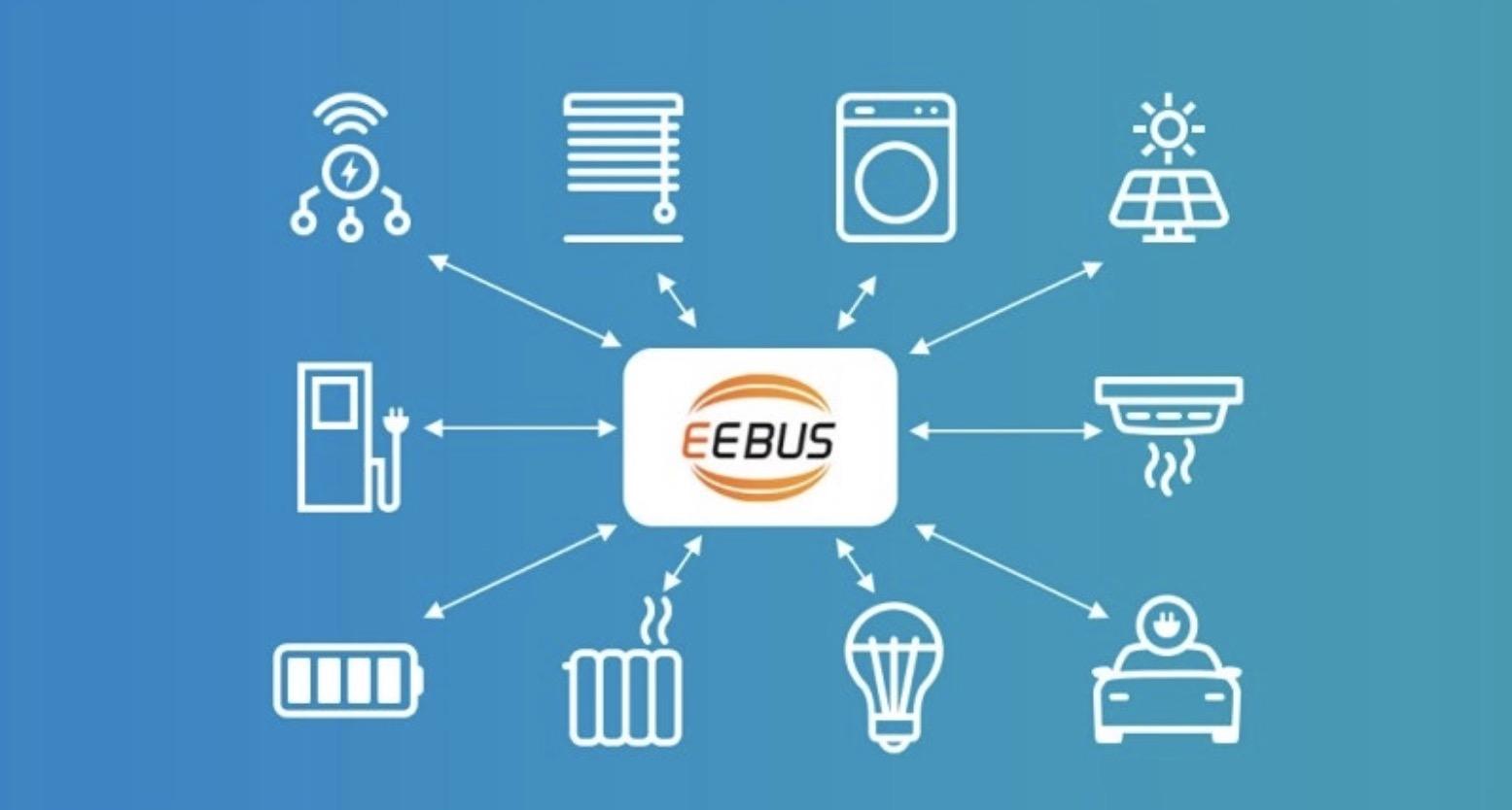Audi propone lo standard EEBUS per il collegamento smart di auto elettriche e abitazioni