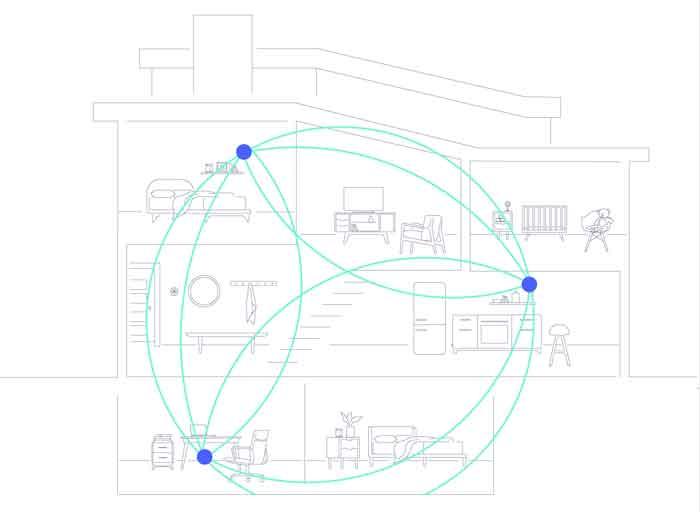 Amazon ha acquisito Eero, startup specializzata in router Wi-Fi mesh