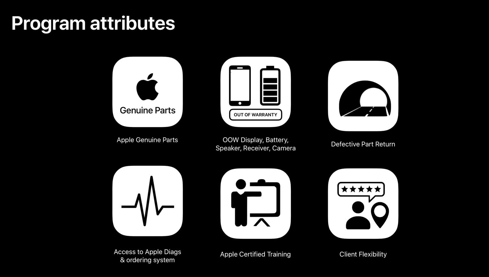 """Apple Genuine Parts Repair"""""""