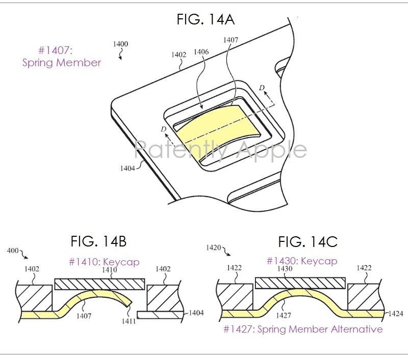 brevetto di Apple
