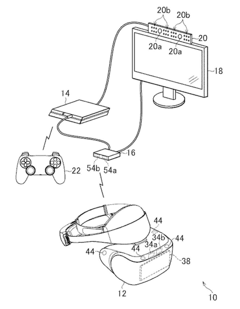 Brevetto Sony