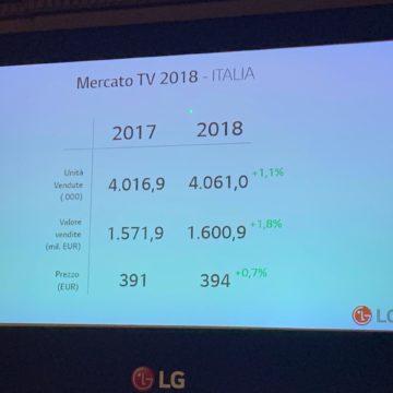 tv lg 2019 scala 20