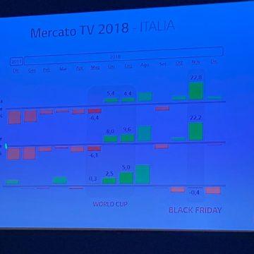 tv lg 2019 scala 21