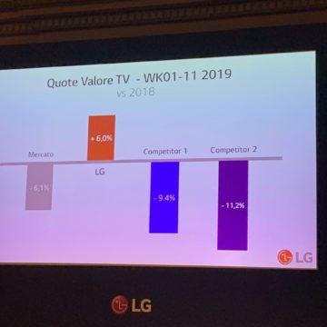tv lg 2019 scala 24