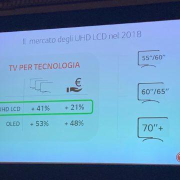 tv lg 2019 scala 31