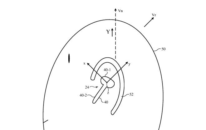 Apple brevetta AirPods con sensori per i movimenti della testa