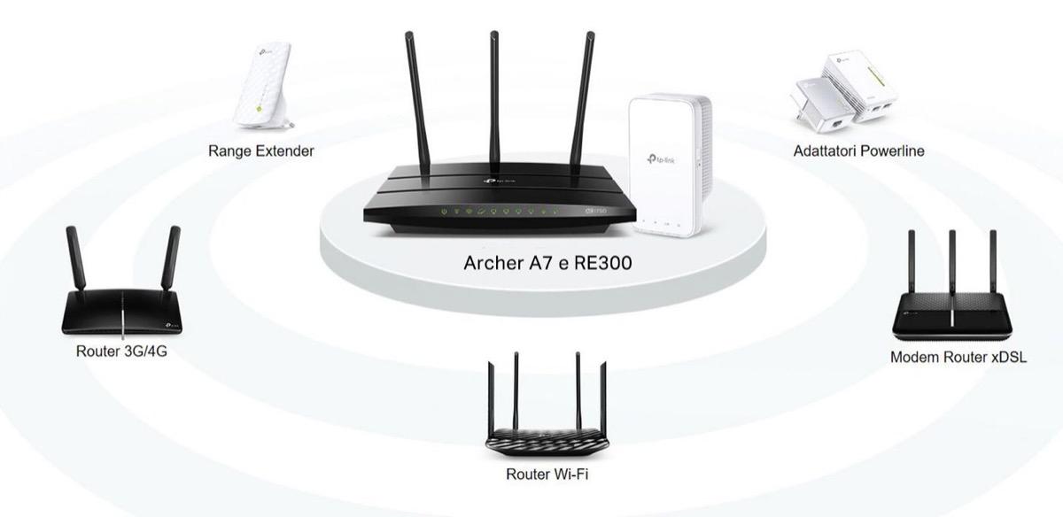 TP-Link OneMesh, il Wi-Fi intelligente e senza interruzioni