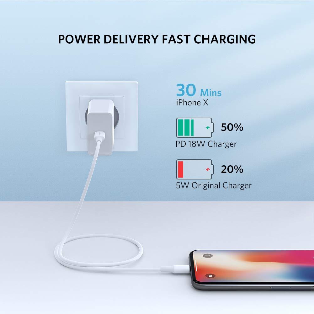 Da UGREEN il cavo USB-C a Lightning super economico su Amazon