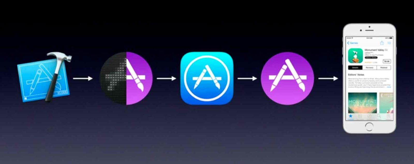 Il servizio Bitcode di Apple semplificherà ricompilzione e transizione di app Mac per CPU ARM