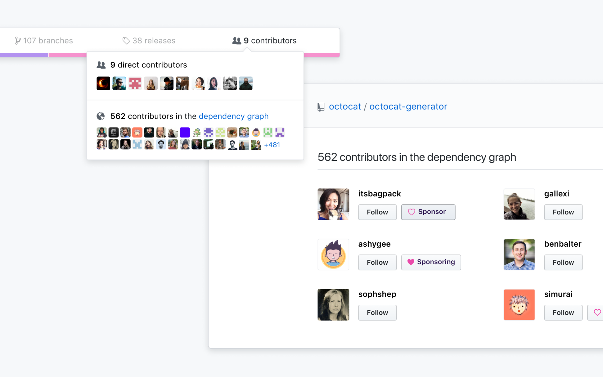 GitHub Sponsors, iniziativa per sostenere i responsabili dei progetti open source