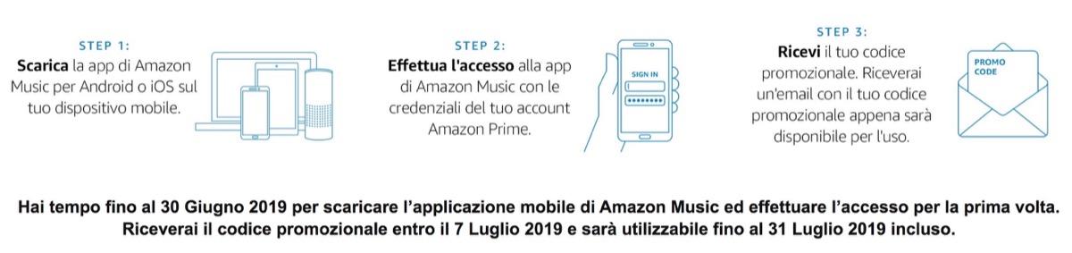 In regalo 5 euro da spendere su Amazon scaricando l'app Amazon Music