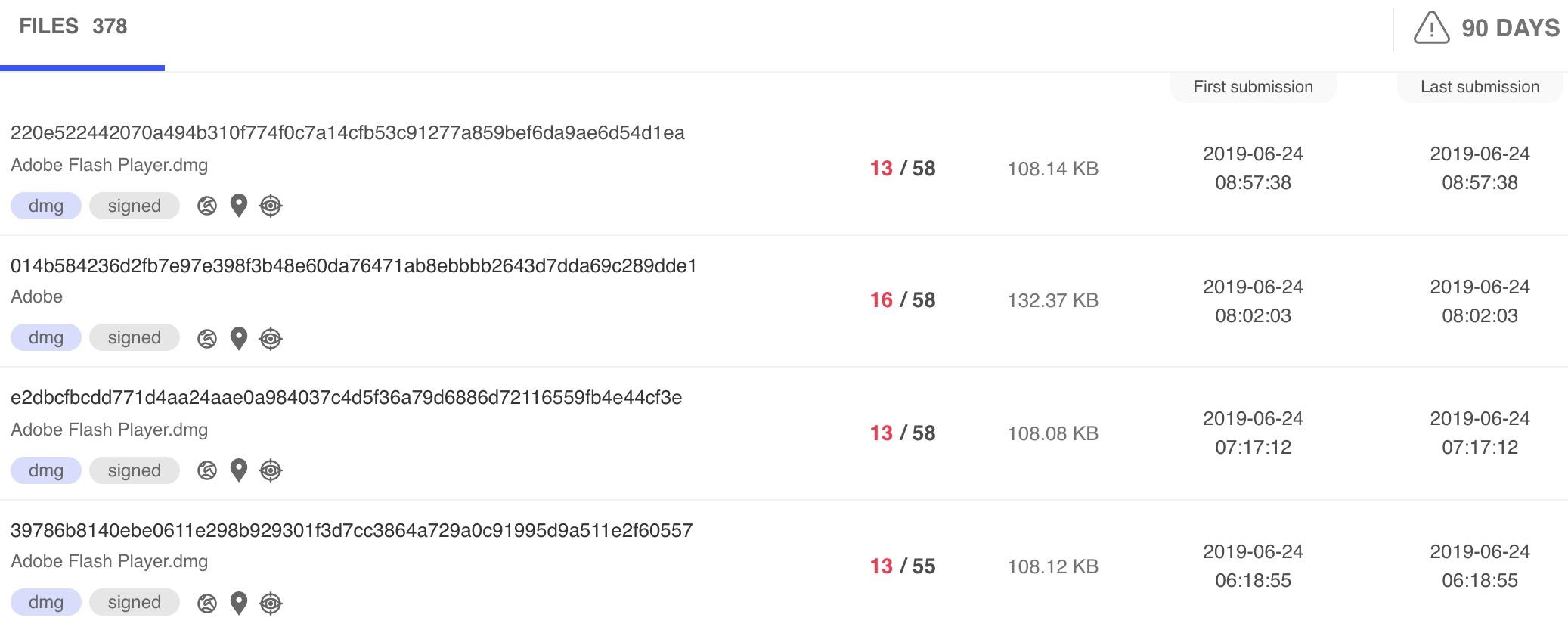 Individuto un malware che sfrutta una vulnerabilità di macOS non ancora risolta da Apple