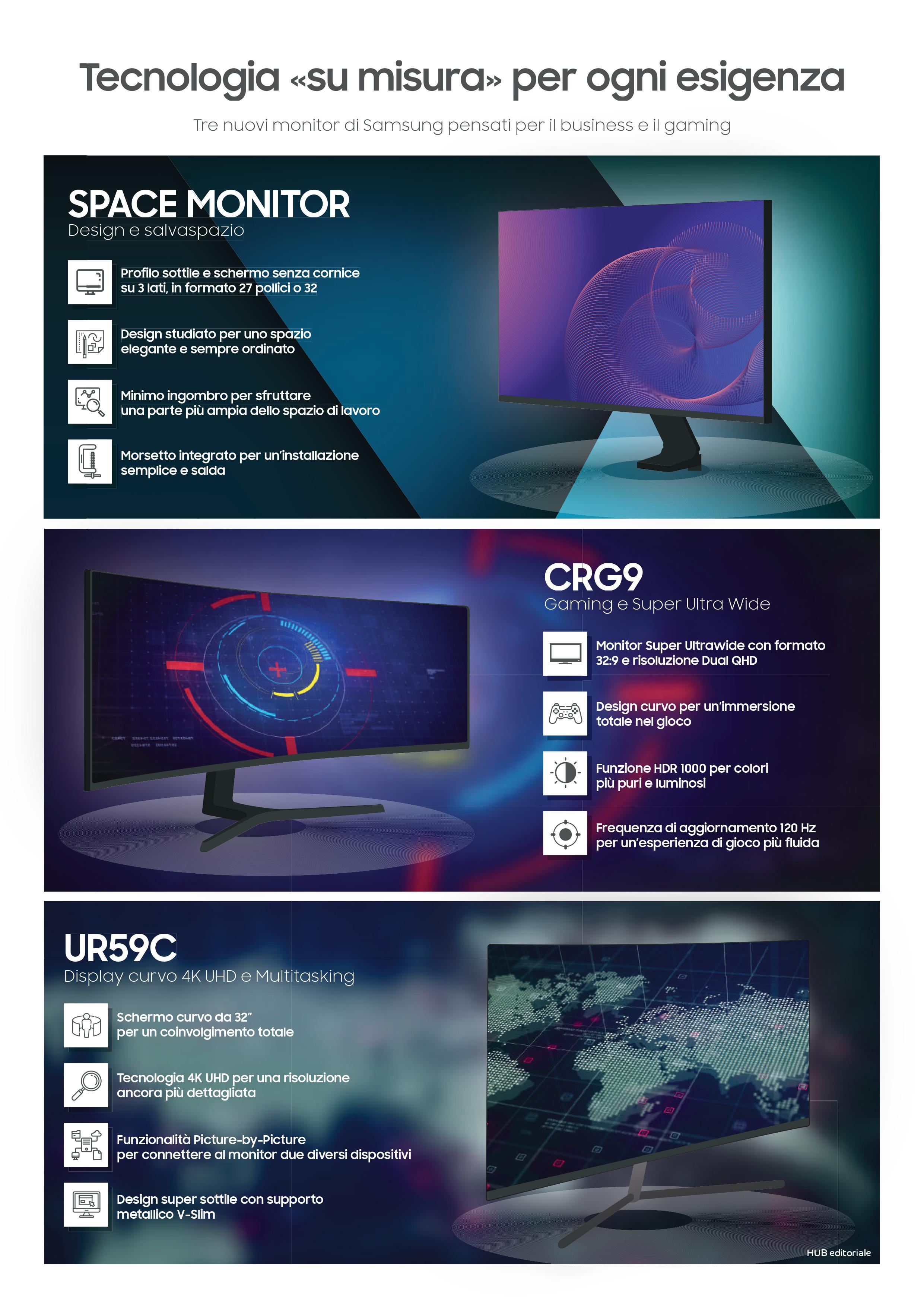 Samsung presenta i nuovi monitor 2019 per lavoro e gaming