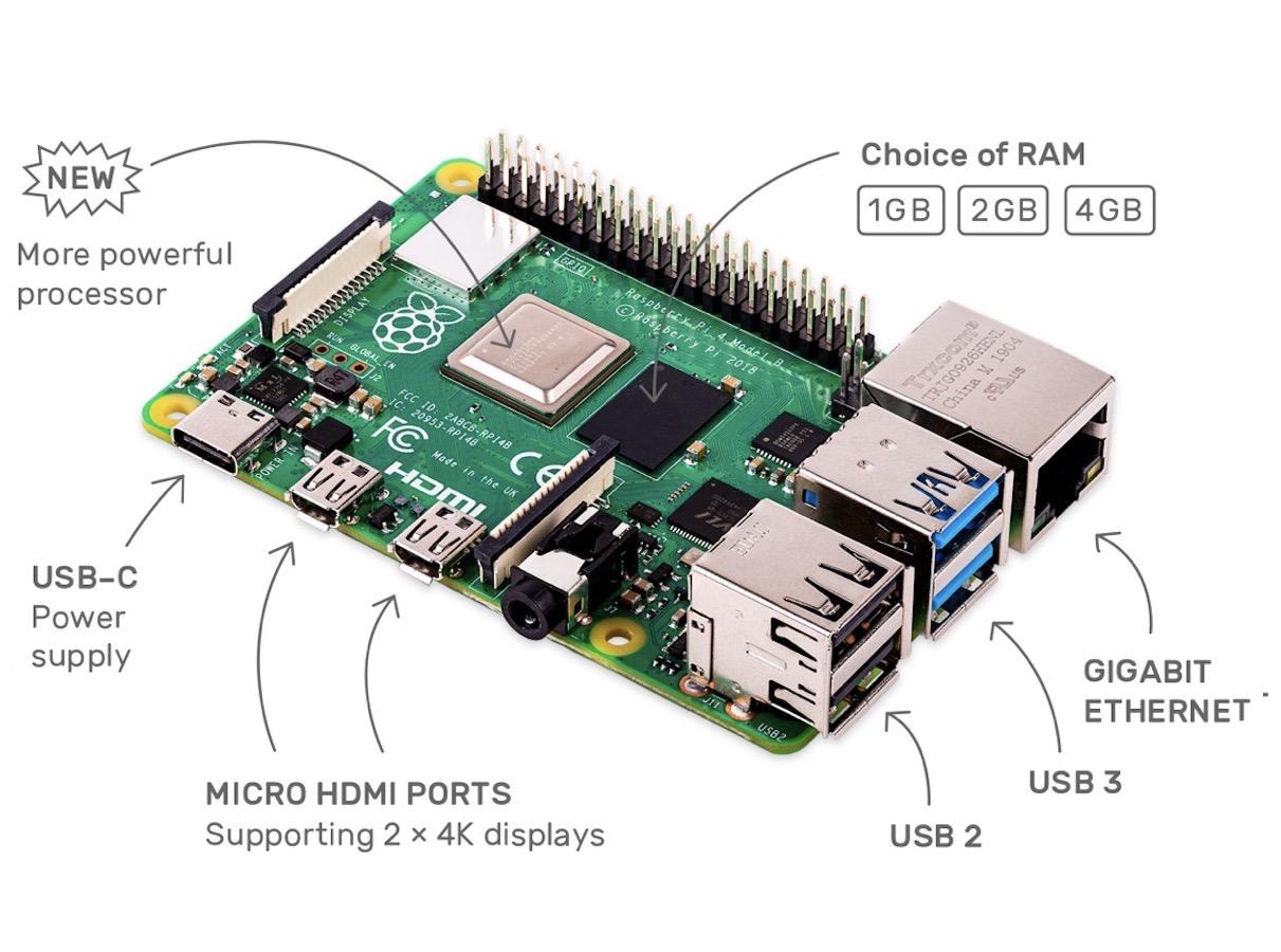 Raspberry PI 4 Model B: ora con video 4K, Bluetooth 5, USB 3.0 e tanta RAM