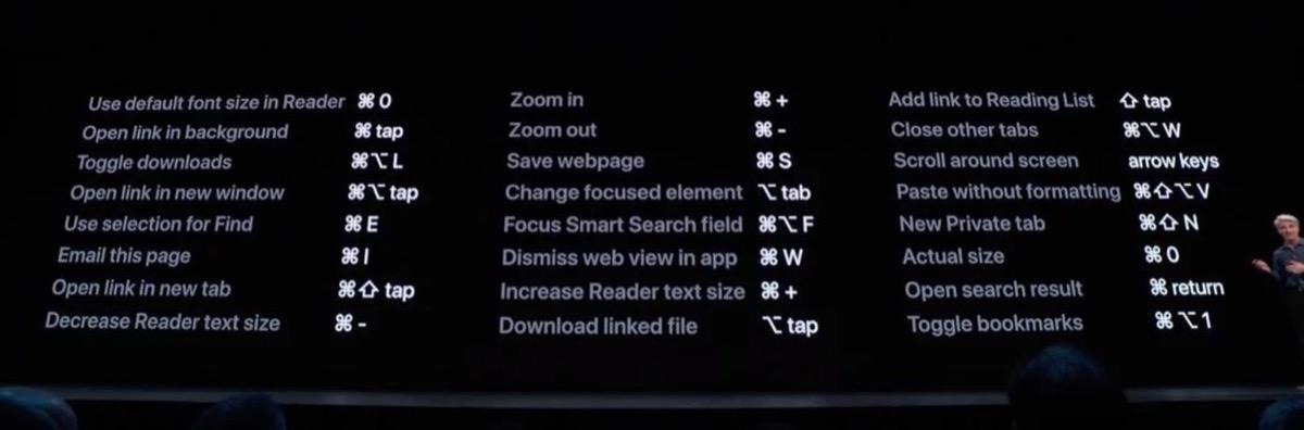 iPad, cinque grandi novità grazie ad iPadOS