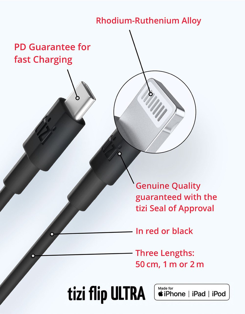 Su Amazon il cavo tizi USB-C a Lightning per la ricarica veloce di iPhone e iPad