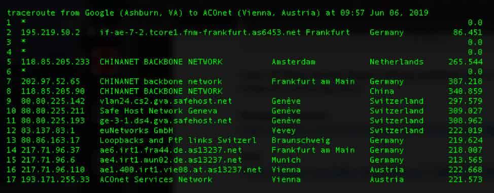 Per oltre due ore il traffico di rete da mobile in Europa è passato tutto da China Telecom