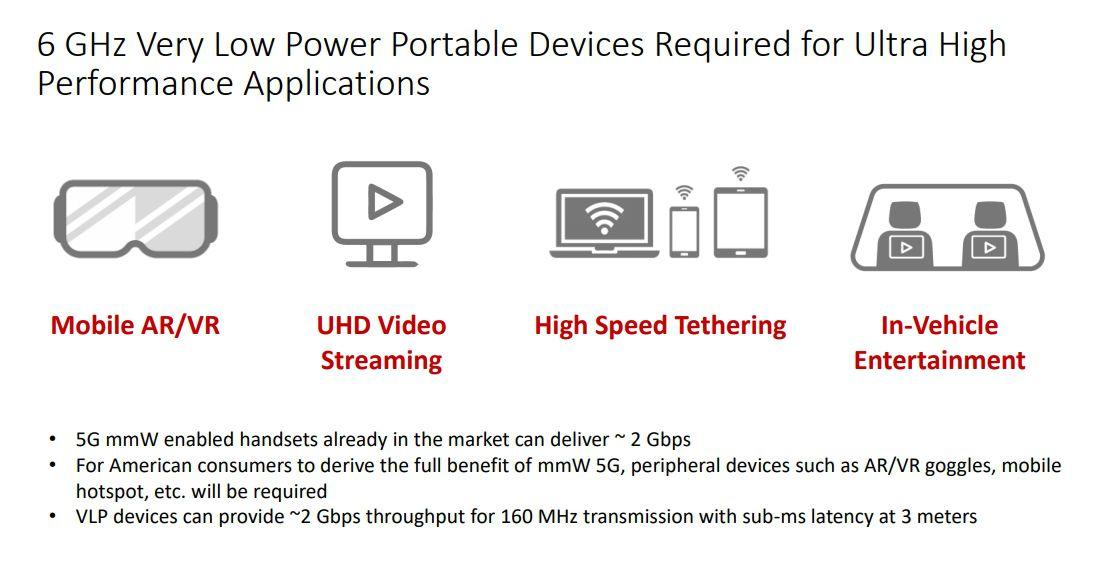 Apple, Google, Microsoft e altri big IT chiedono alla FCC di approvare l'uso di alcune frequenze nello spettro dei 6GHz per il Wi-Fi