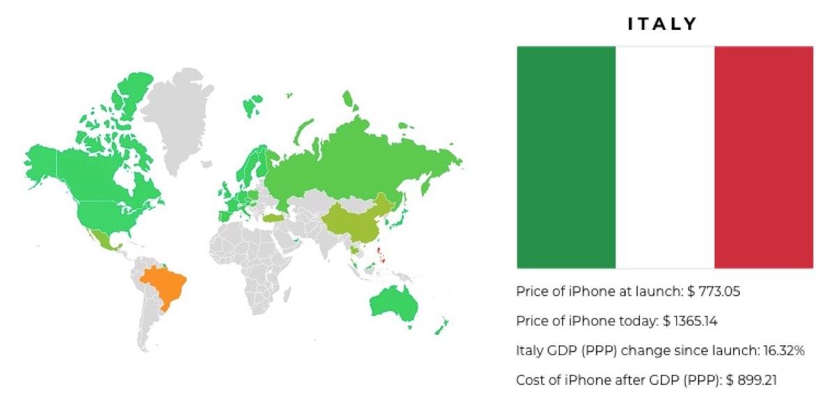iPhone è sempre più costoso e lo è soprattutto per le tasche degli italiani
