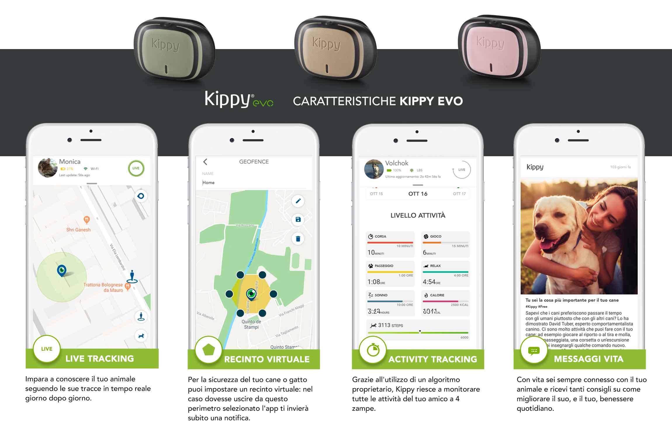 Kippy Evo è un super localizzatore GPS per cani e gatti