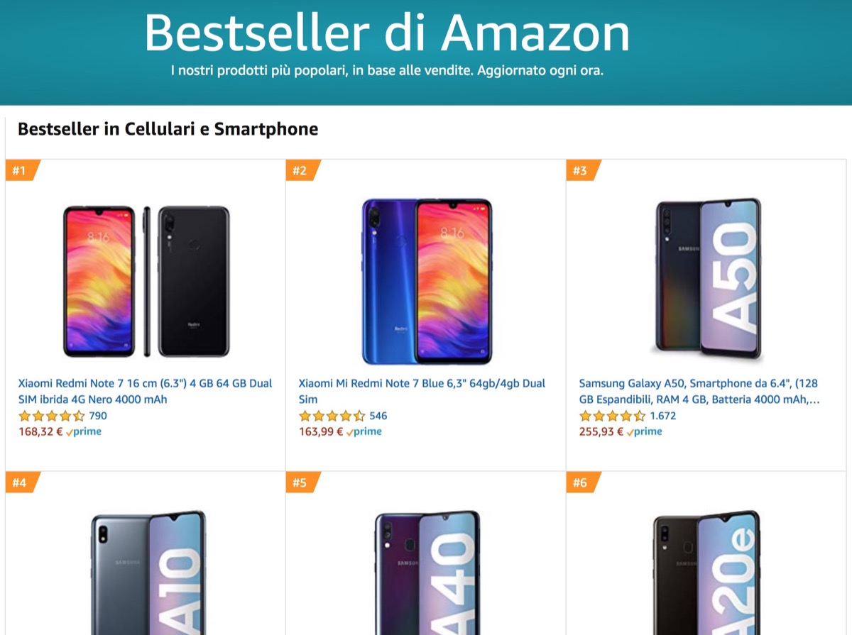 Xiaomi Redmi Note 7 nella colorazione Moonlight White a breve disponibile in Italia