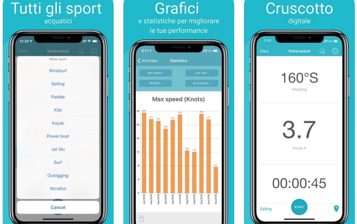 L'app Waterspeed tiene traccia degli sport acquatici con iPhone, iPad e Apple Watch