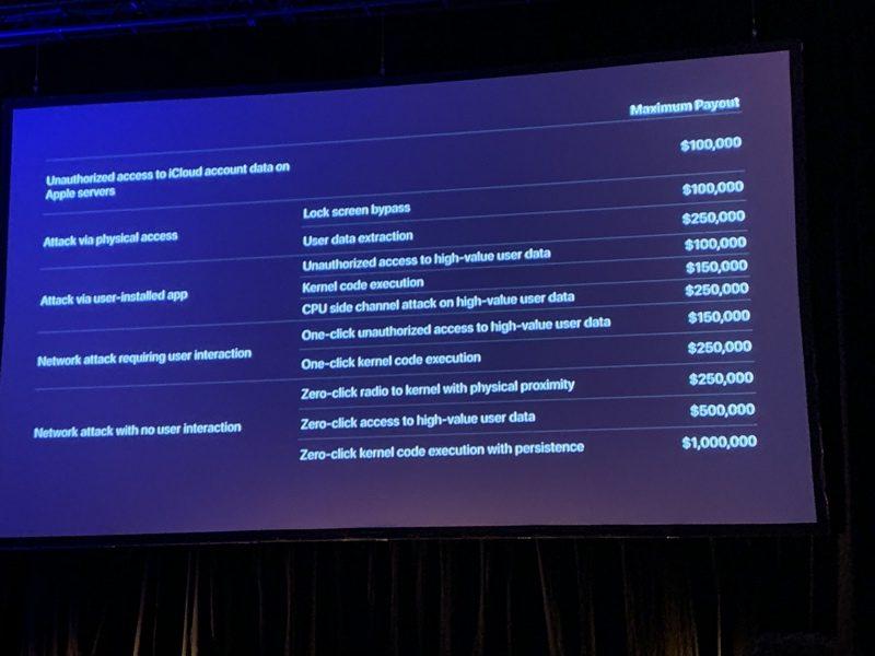 Apple aumenta le ricompense del programma bug bounty e offre riconoscimenti anche per le vulnerabilità su Mac